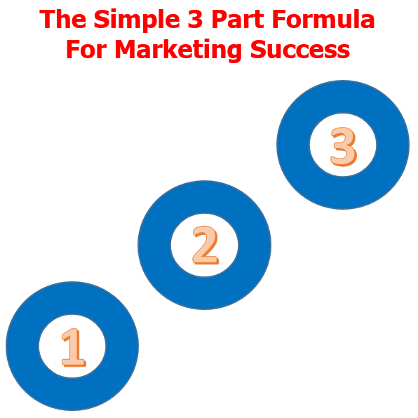 simple 3 part formula graphic